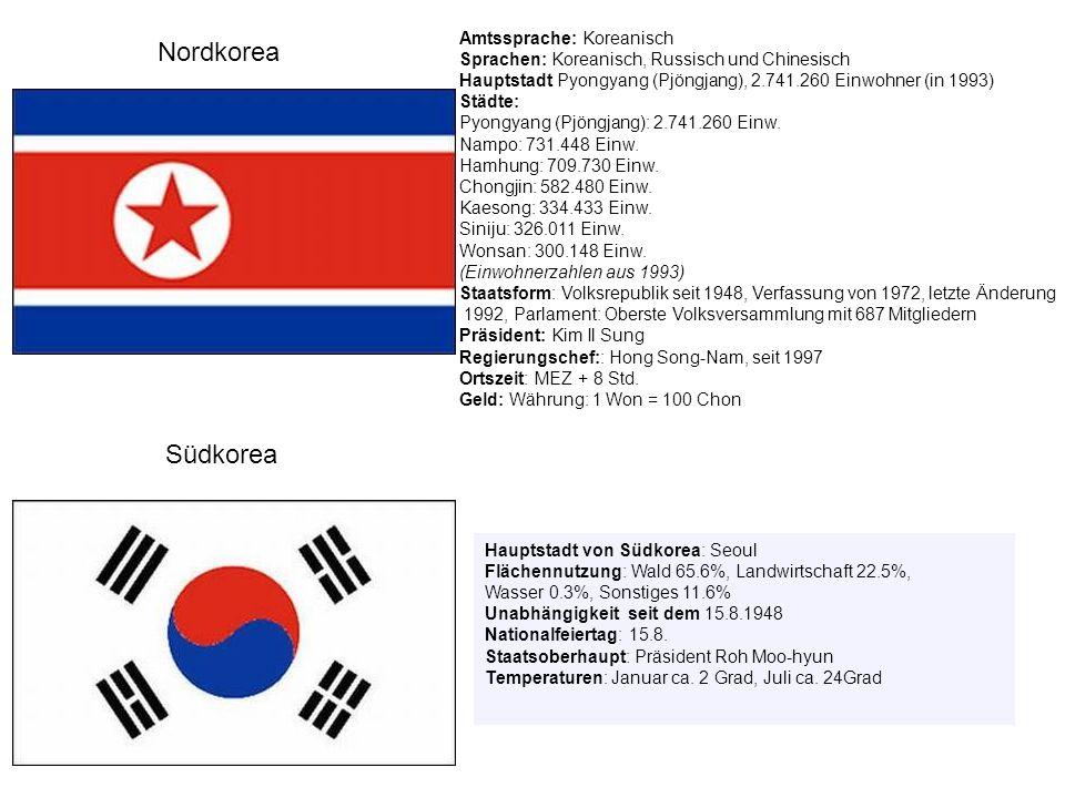 Amtssprache: Koreanisch Sprachen: Koreanisch, Russisch und Chinesisch Hauptstadt Pyongyang (Pjöngjang), 2.741.260 Einwohner (in 1993) Städte: Pyongyang (Pjöngjang): 2.741.260 Einw. Nampo: 731.448 Einw. Hamhung: 709.730 Einw. Chongjin: 582.480 Einw. Kaesong: 334.433 Einw. Siniju: 326.011 Einw. Wonsan: 300.148 Einw. (Einwohnerzahlen aus 1993) Staatsform: Volksrepublik seit 1948, Verfassung von 1972, letzte Änderung