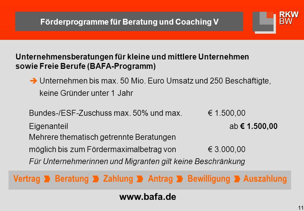 Förderprogramme für Beratung und Coaching V