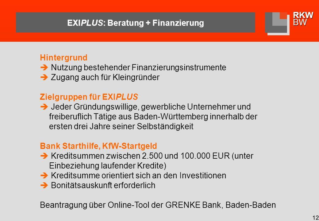 EXIPLUS: Beratung + Finanzierung