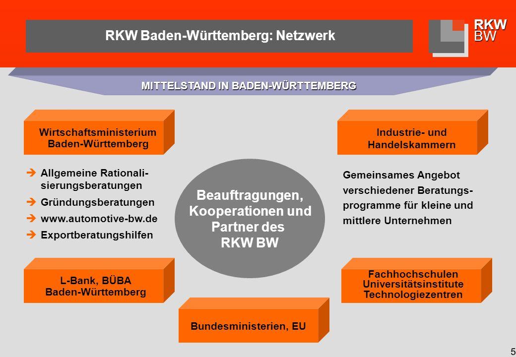 RKW Baden-Württemberg: Netzwerk MITTELSTAND IN BADEN-WÜRTTEMBERG