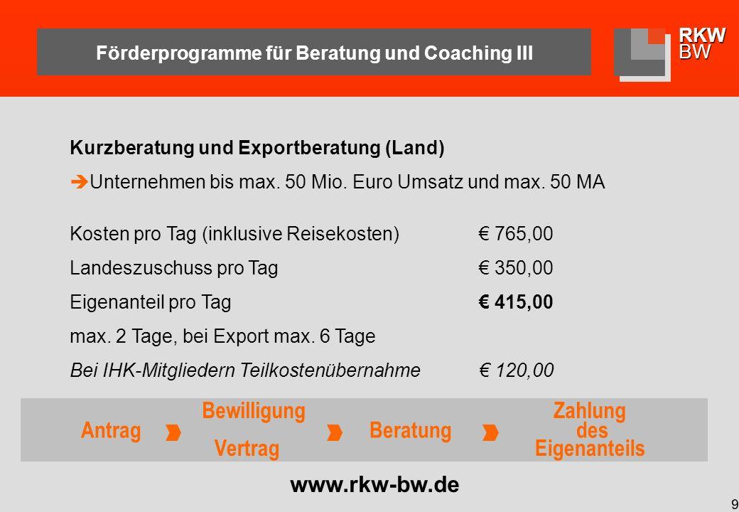 Förderprogramme für Beratung und Coaching III