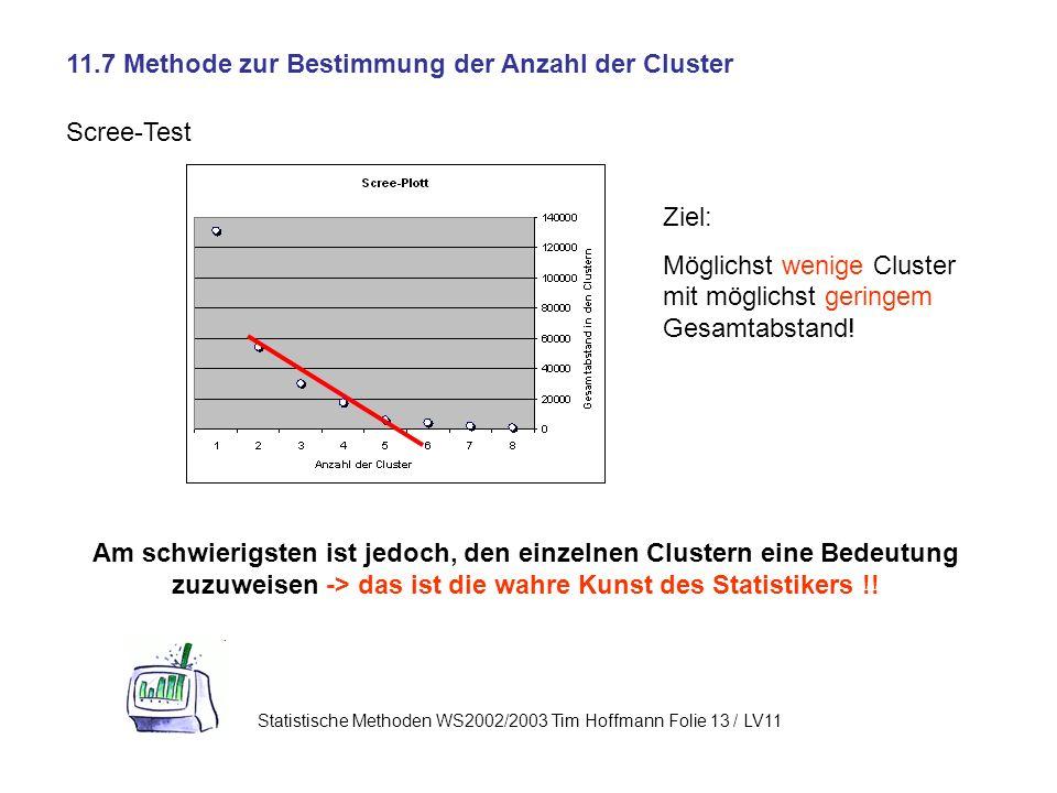 11.7 Methode zur Bestimmung der Anzahl der Cluster