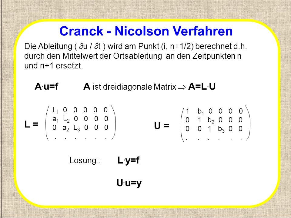 A ist dreidiagonale Matrix  A=L.U