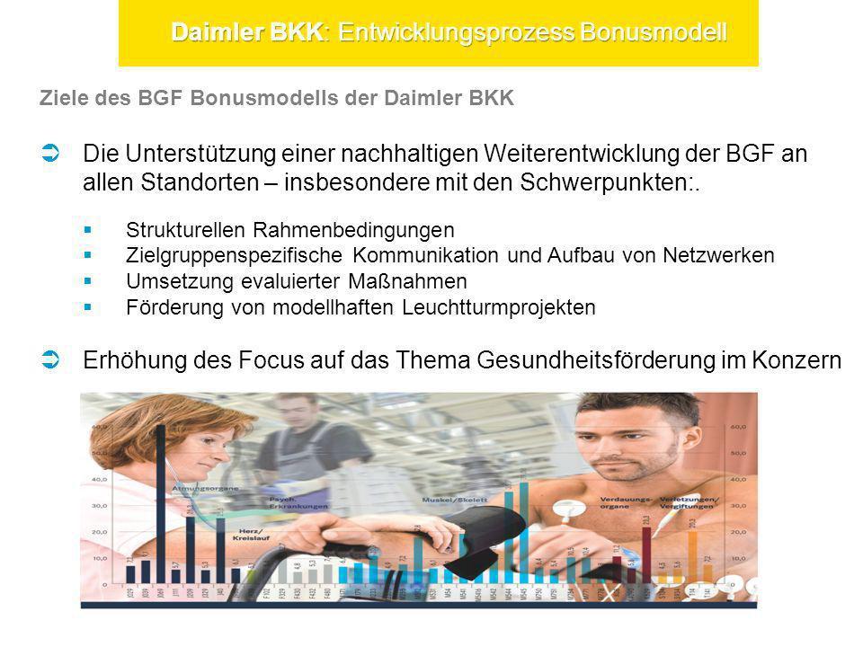 Daimler BKK: Entwicklungsprozess Bonusmodell
