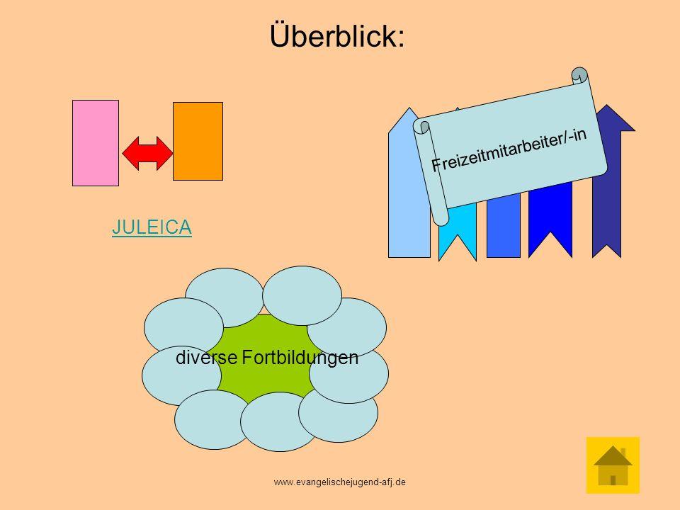 Überblick: JULEICA diverse Fortbildungen Freizeitmitarbeiter/-in