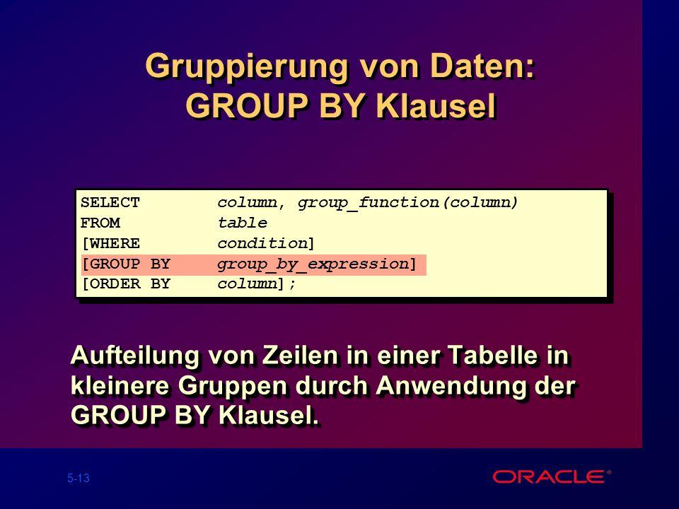 Gruppierung von Daten: GROUP BY Klausel