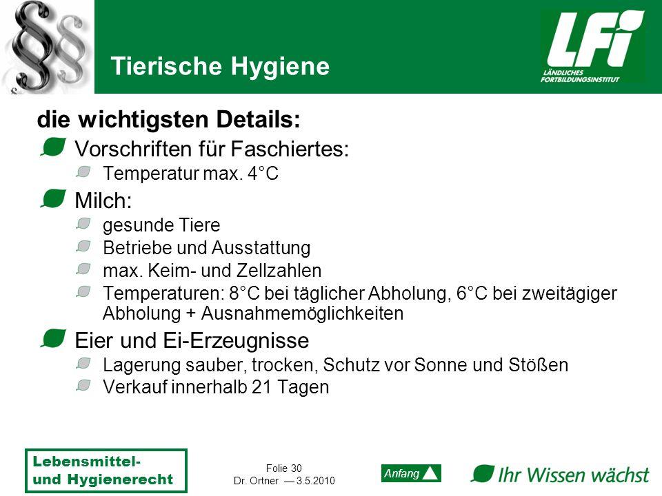 Tierische Hygiene die wichtigsten Details:
