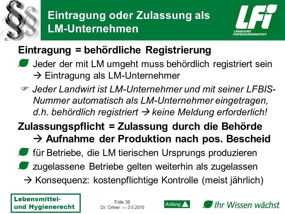 Eintragung oder Zulassung als LM-Unternehmen
