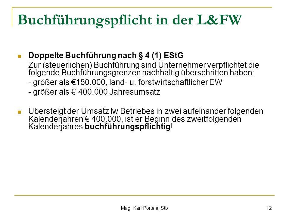 Buchführungspflicht in der L&FW