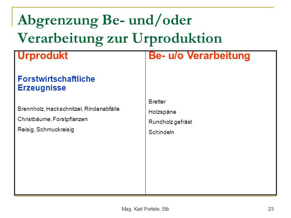 Abgrenzung Be- und/oder Verarbeitung zur Urproduktion