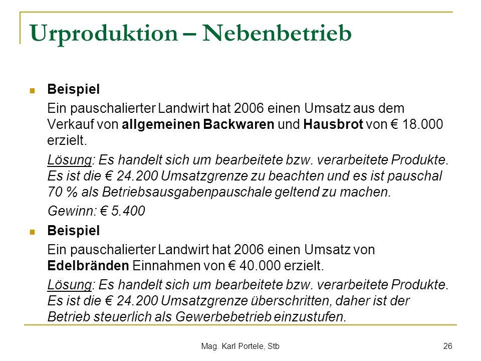 Urproduktion – Nebenbetrieb