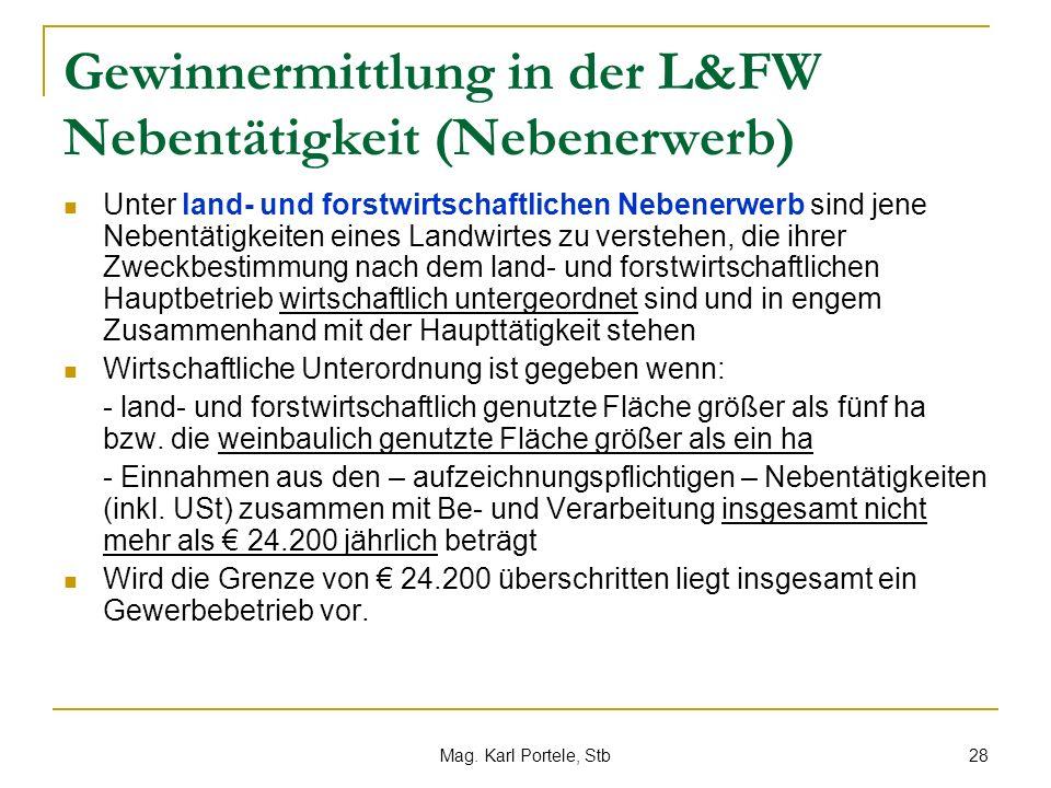 Gewinnermittlung in der L&FW Nebentätigkeit (Nebenerwerb)