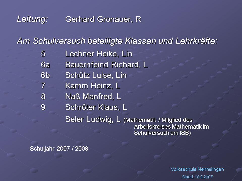 5 Lechner Heike, Lin Leitung: Gerhard Gronauer, R