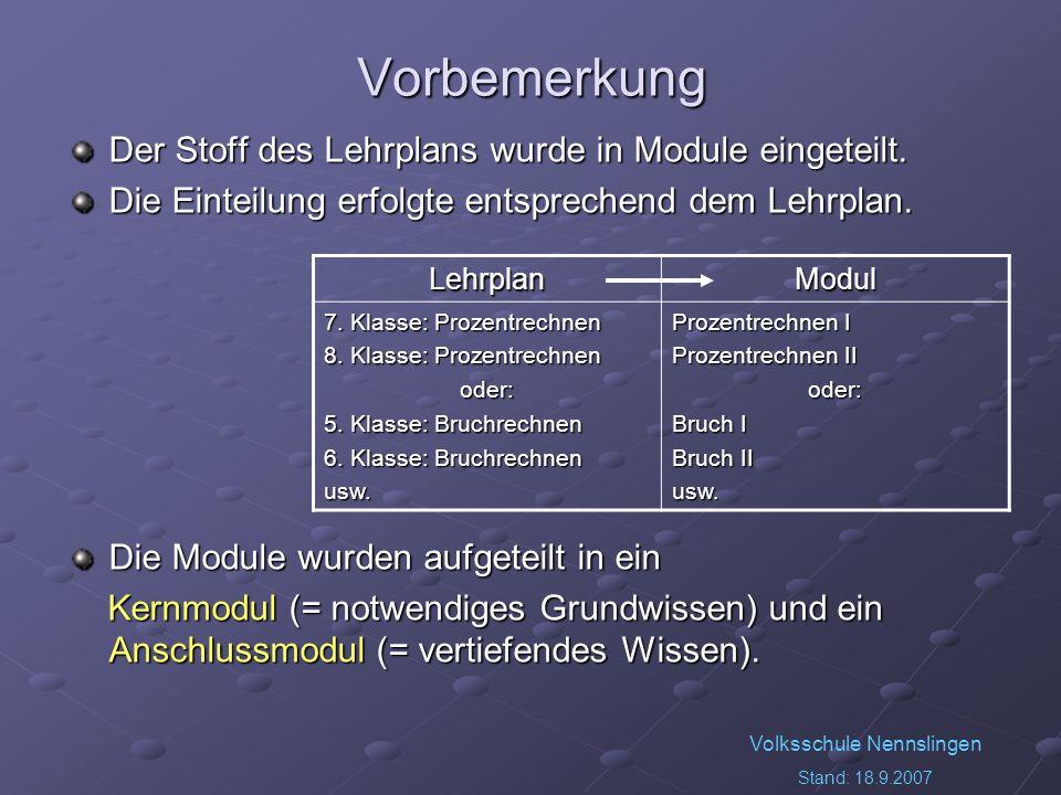 Vorbemerkung Der Stoff des Lehrplans wurde in Module eingeteilt.
