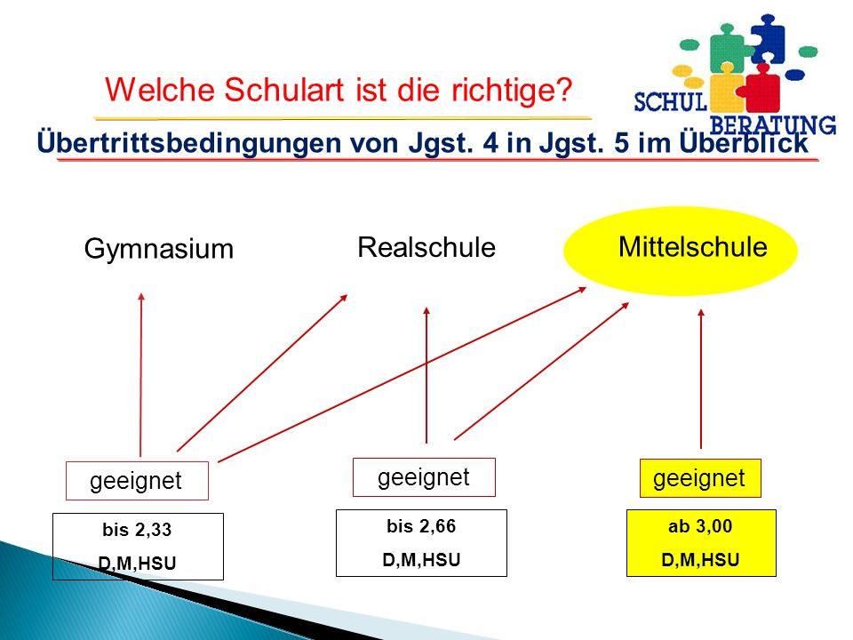 Übertrittsbedingungen von Jgst. 4 in Jgst. 5 im Überblick