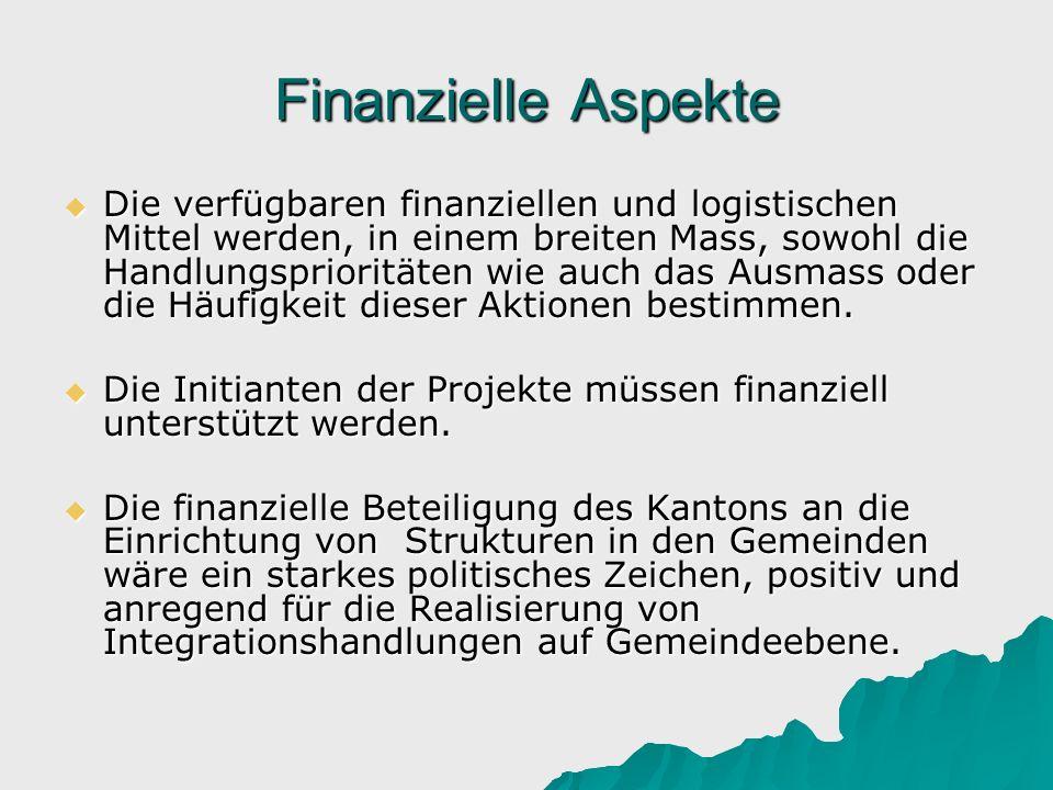 Finanzielle Aspekte