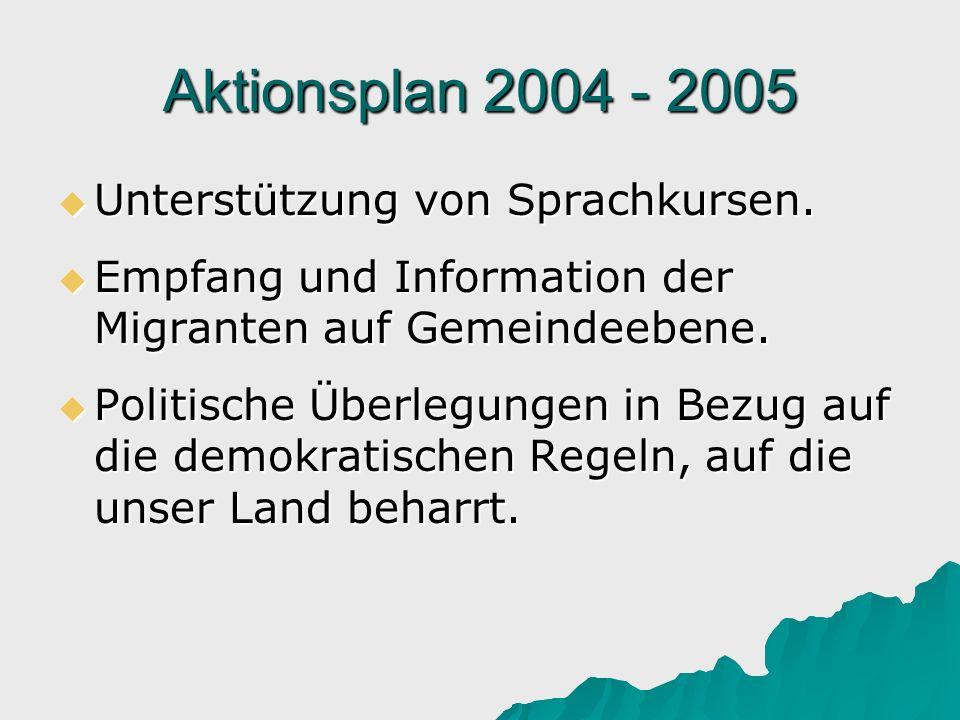 Aktionsplan 2004 - 2005 Unterstützung von Sprachkursen.