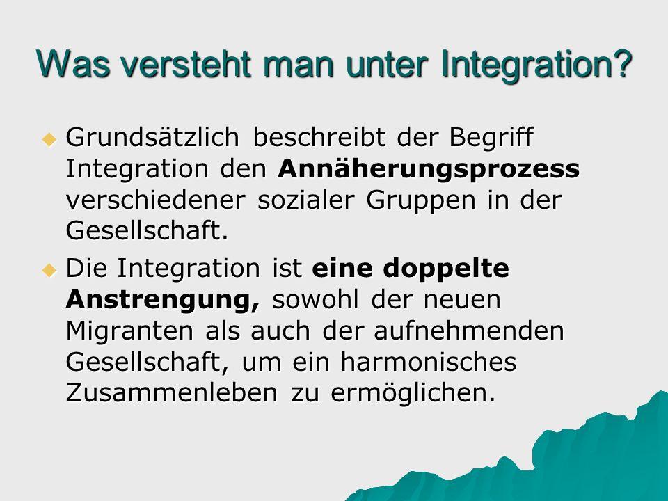 Was versteht man unter Integration