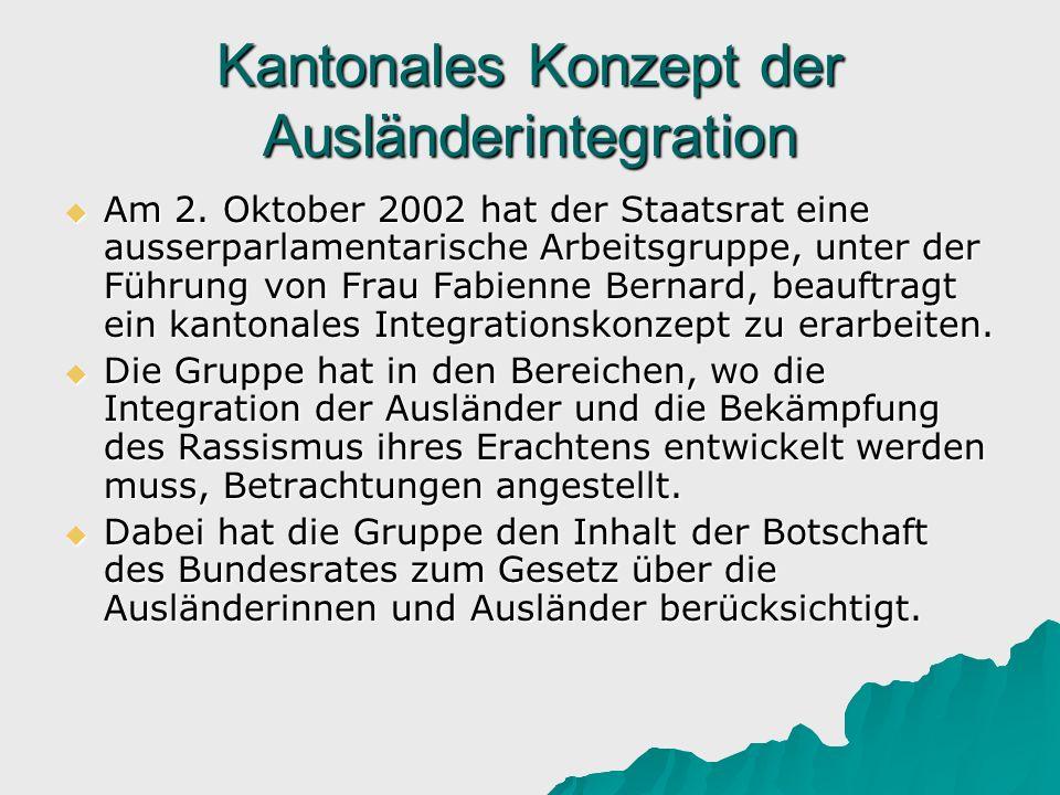Kantonales Konzept der Ausländerintegration