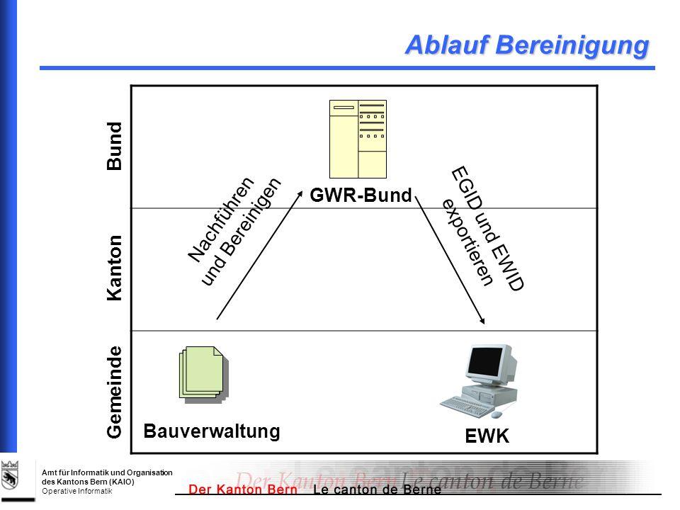 Ablauf Bereinigung Bund Nachführen GWR-Bund und Bereinigen