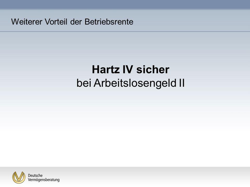 Hartz IV sicher bei Arbeitslosengeld II
