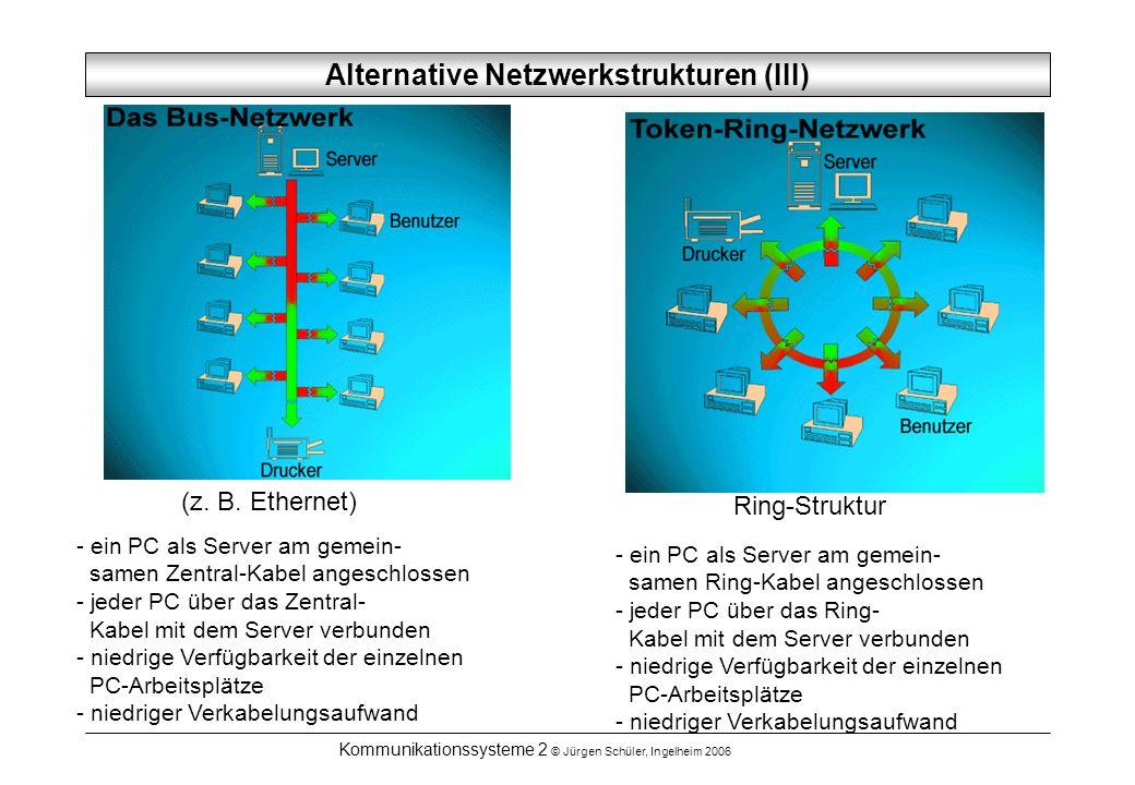 Alternative Netzwerkstrukturen (III)