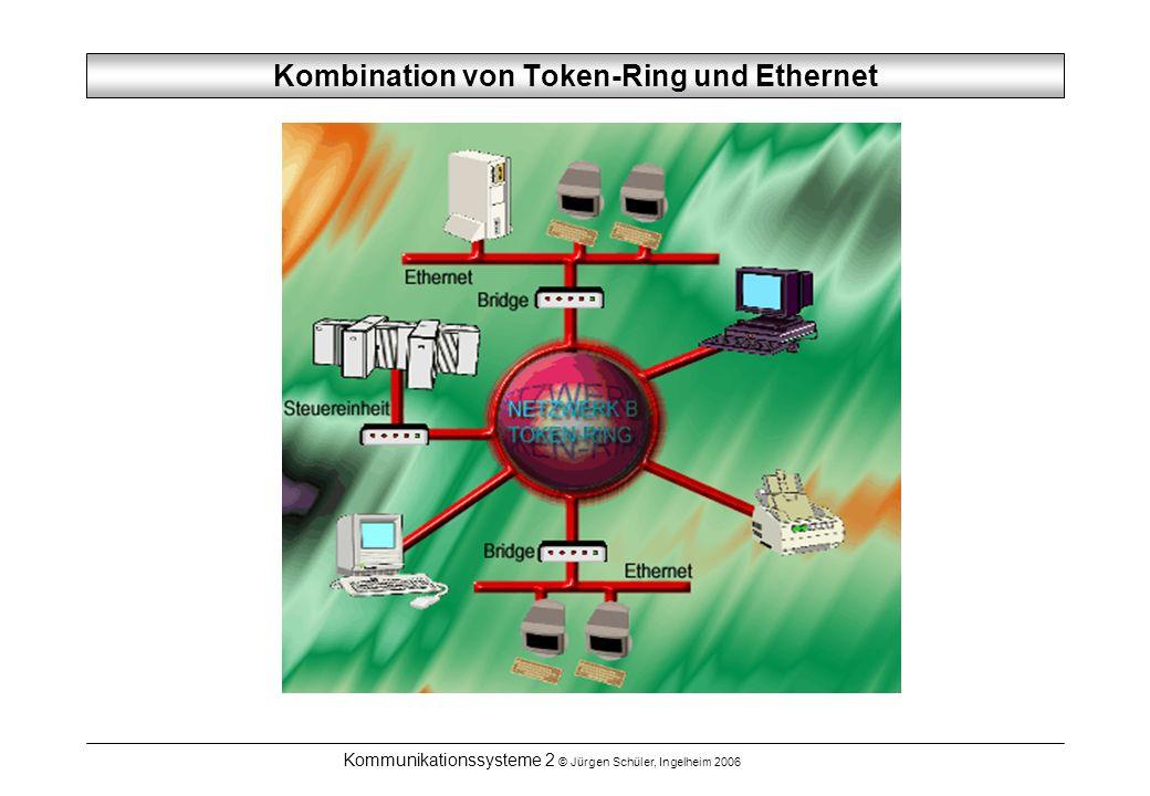 Kombination von Token-Ring und Ethernet