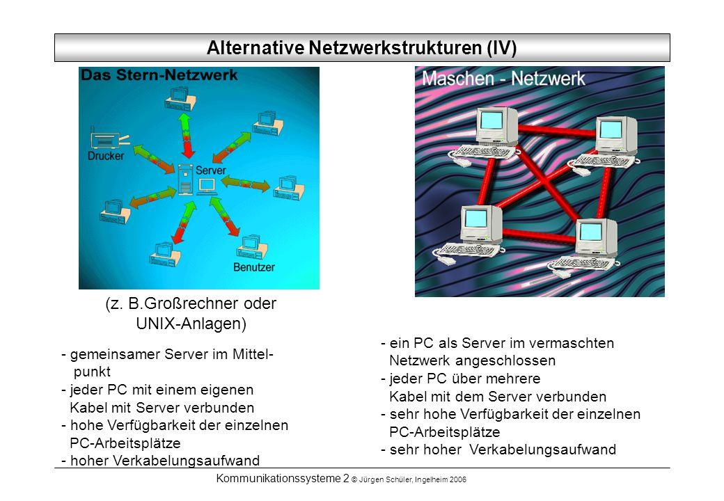 Alternative Netzwerkstrukturen (IV)