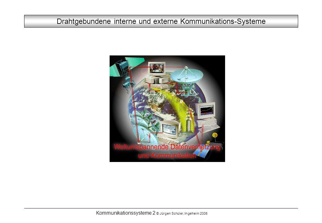 Drahtgebundene interne und externe Kommunikations-Systeme