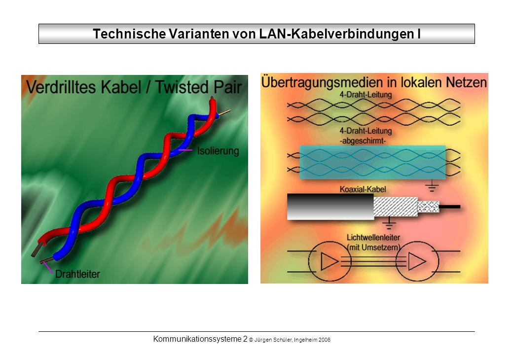 Technische Varianten von LAN-Kabelverbindungen I