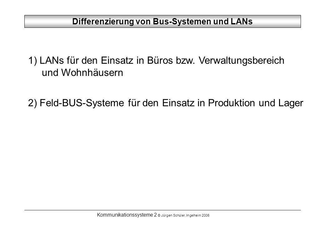 Differenzierung von Bus-Systemen und LANs