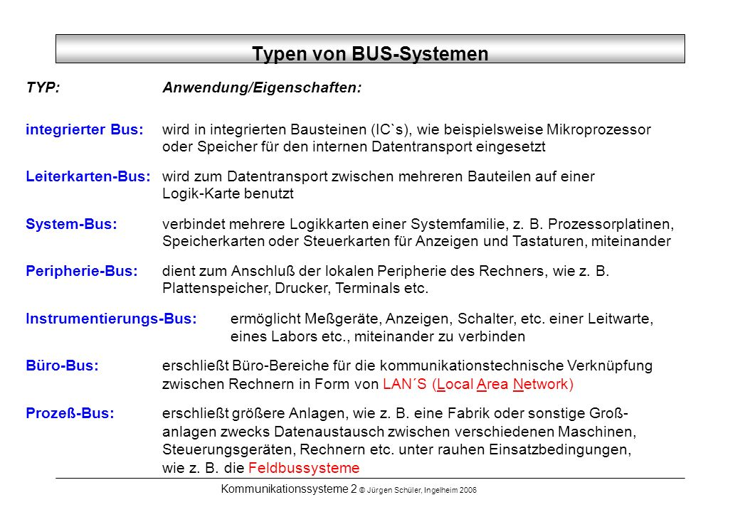 Typen von BUS-Systemen