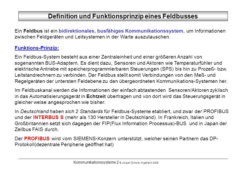 Definition und Funktionsprinzip eines Feldbusses