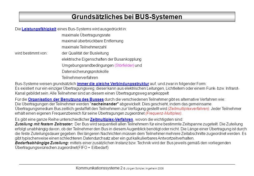 Grundsätzliches bei BUS-Systemen