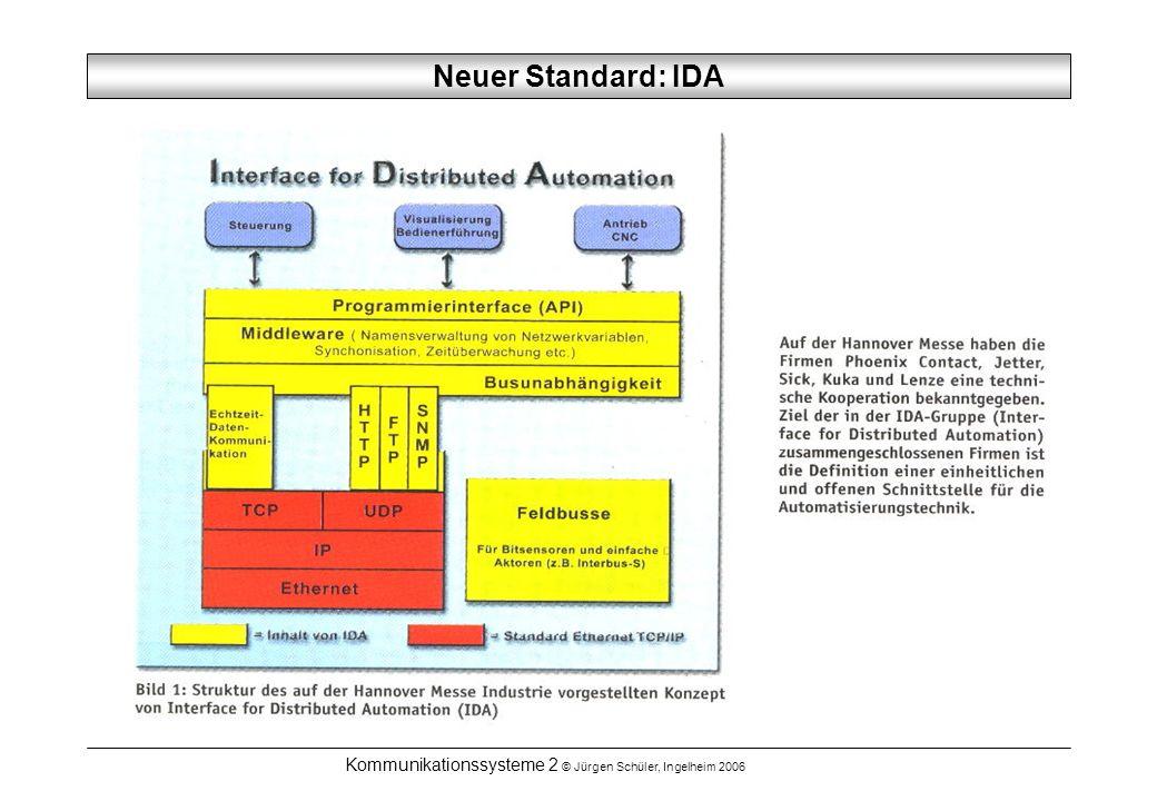 Kommunikationssysteme 2 © Jürgen Schüler, Ingelheim 2006