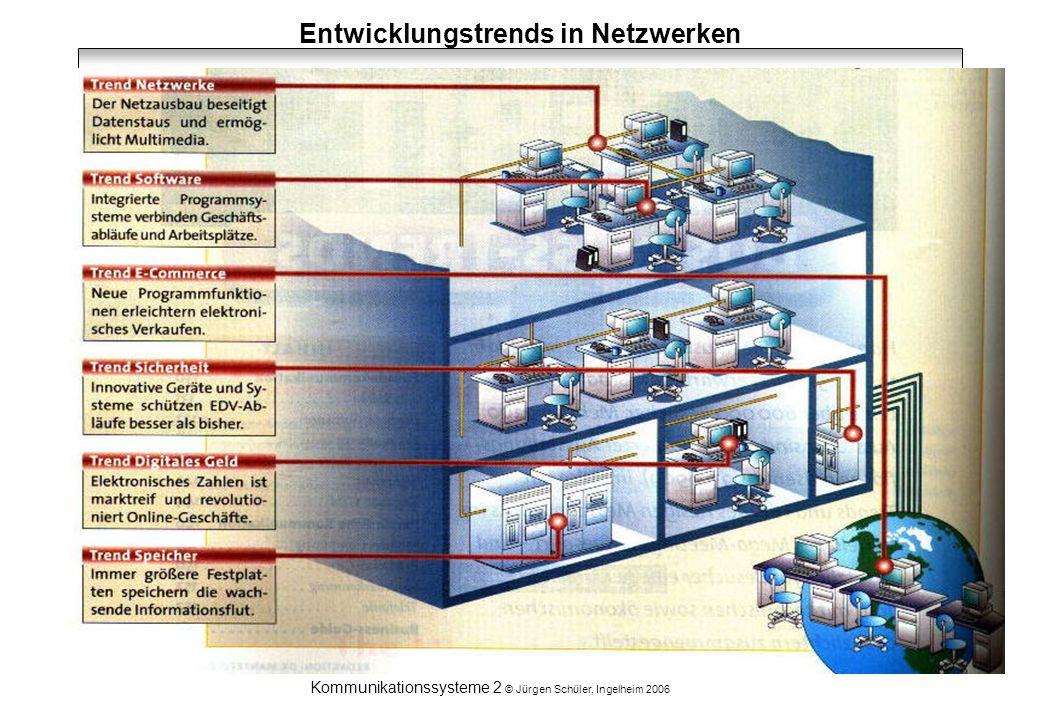 Entwicklungstrends in Netzwerken