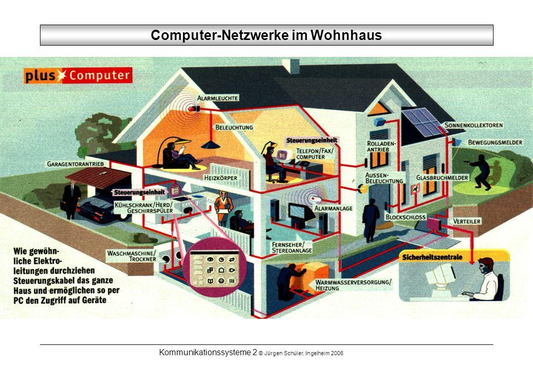 Computer-Netzwerke im Wohnhaus