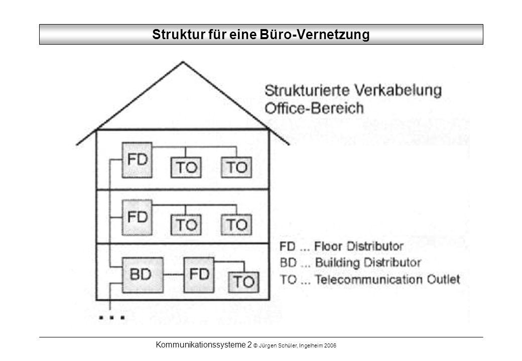 Struktur für eine Büro-Vernetzung