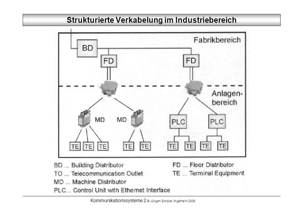 Strukturierte Verkabelung im Industriebereich