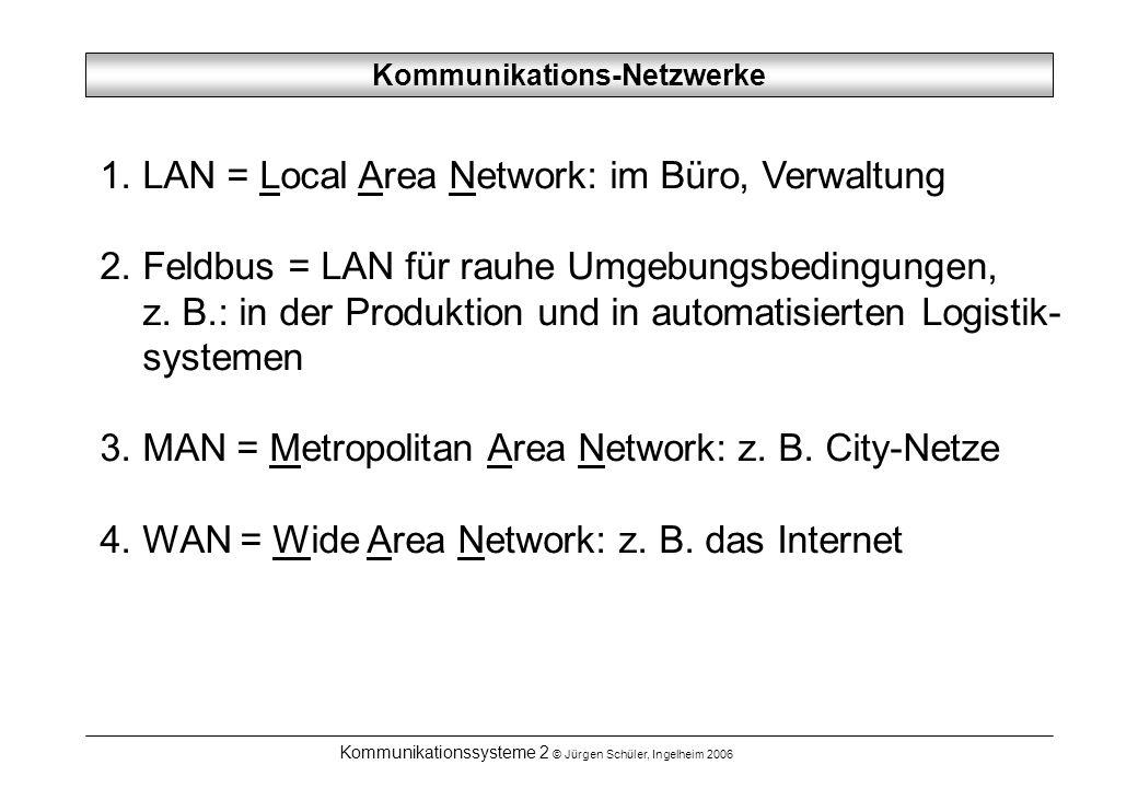 Kommunikations-Netzwerke