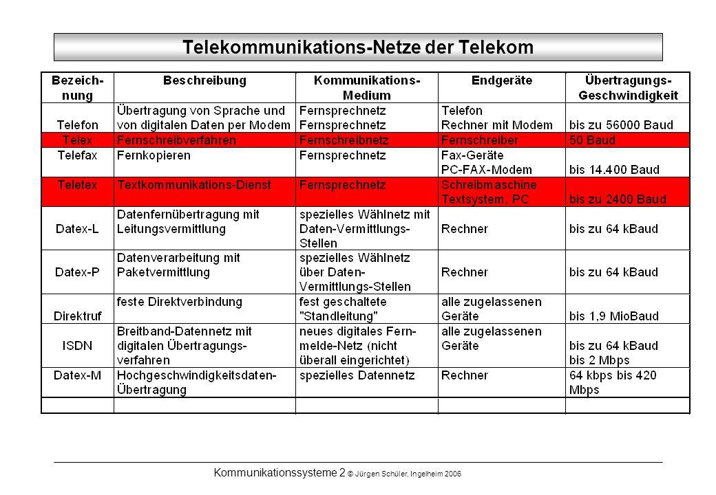 Telekommunikations-Netze der Telekom