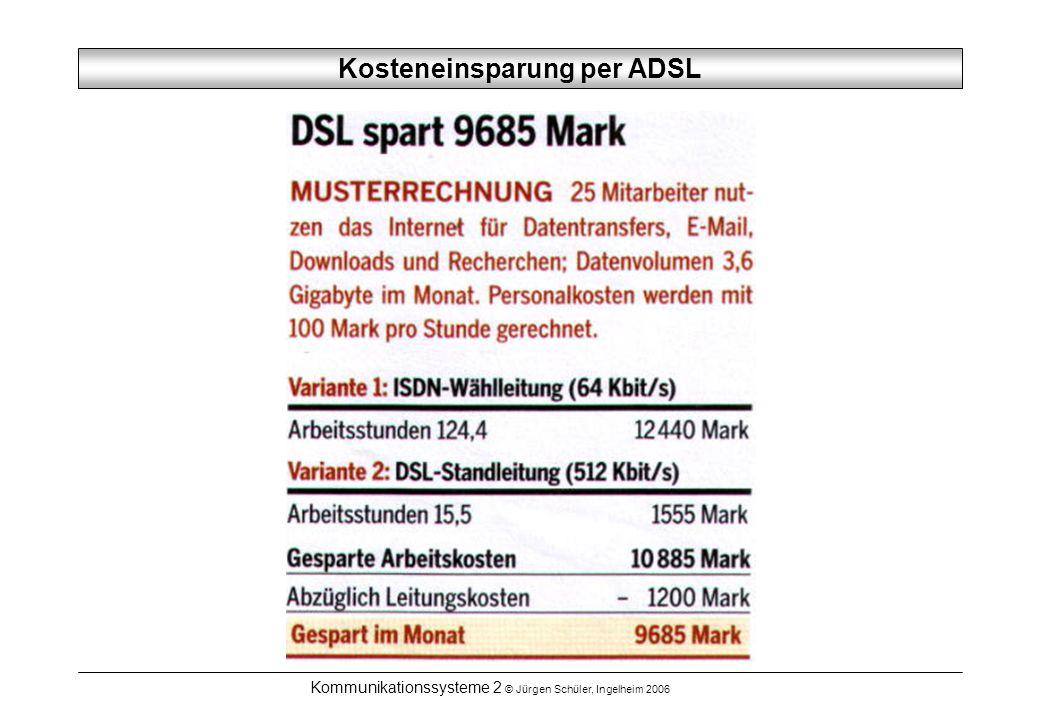 Kosteneinsparung per ADSL