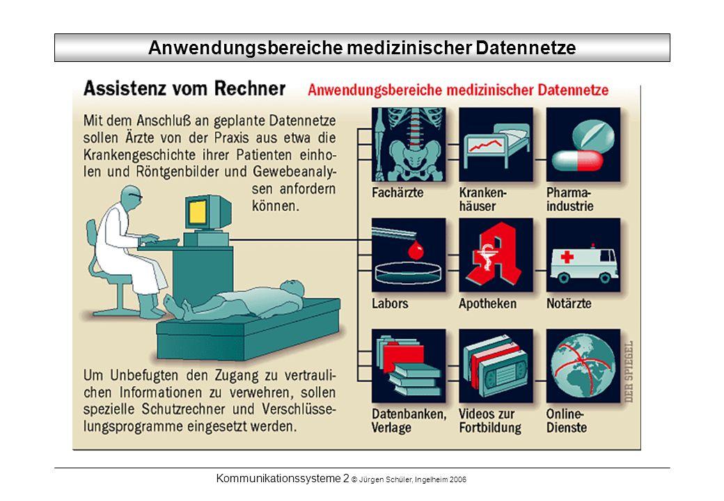 Anwendungsbereiche medizinischer Datennetze