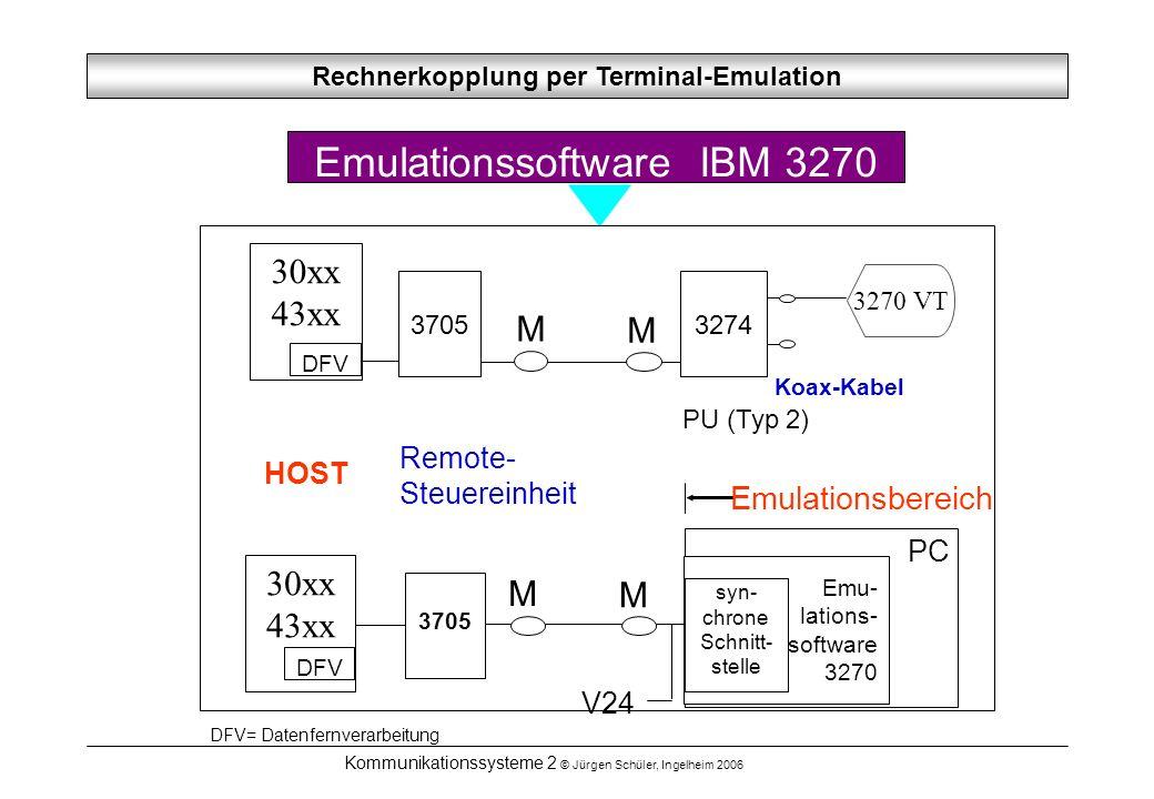 Rechnerkopplung per Terminal-Emulation