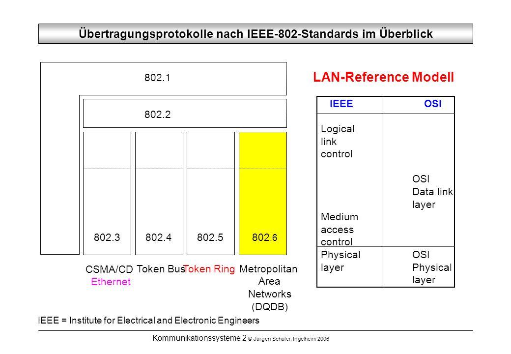 Übertragungsprotokolle nach IEEE-802-Standards im Überblick