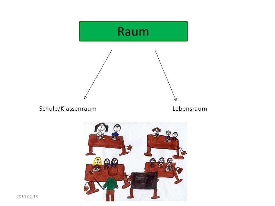 Raum Schule/Klassenraum Lebensraum 2010-02-18