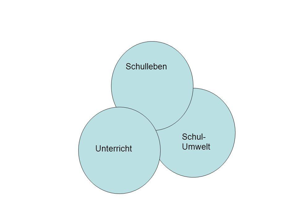 Schulleben Schul-Umwelt Unterricht