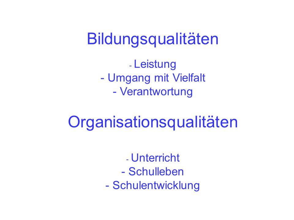 Organisationsqualitäten