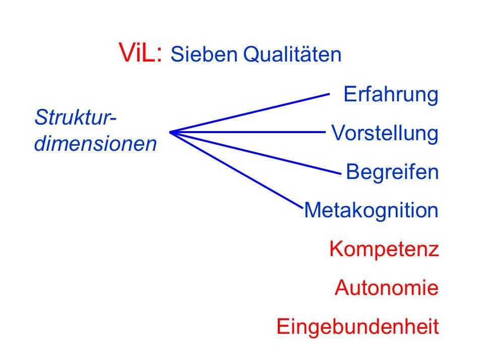 ViL: Sieben Qualitäten