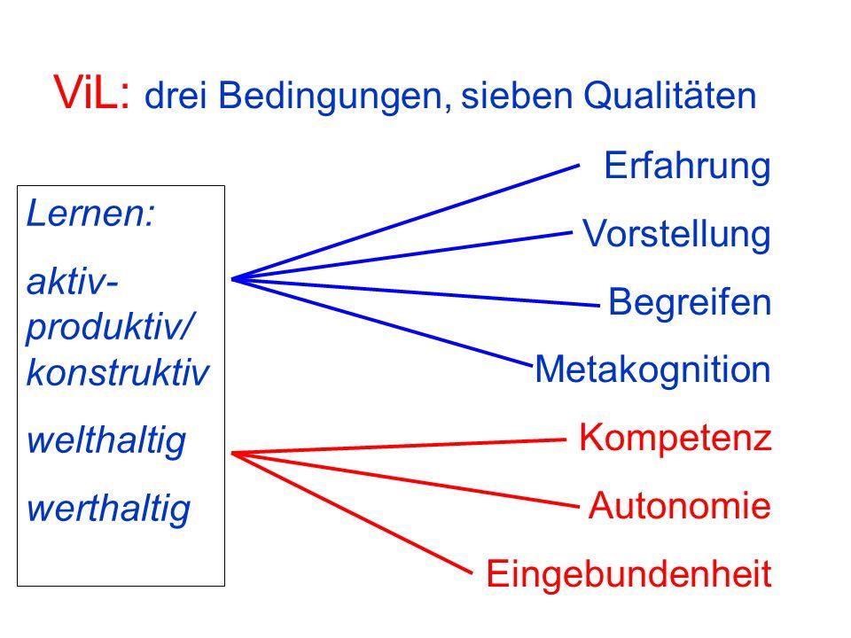 ViL: drei Bedingungen, sieben Qualitäten